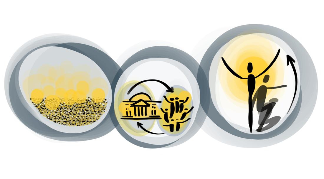 Globaler Klimaschutz - Teil 1: Die Macht des Bodens