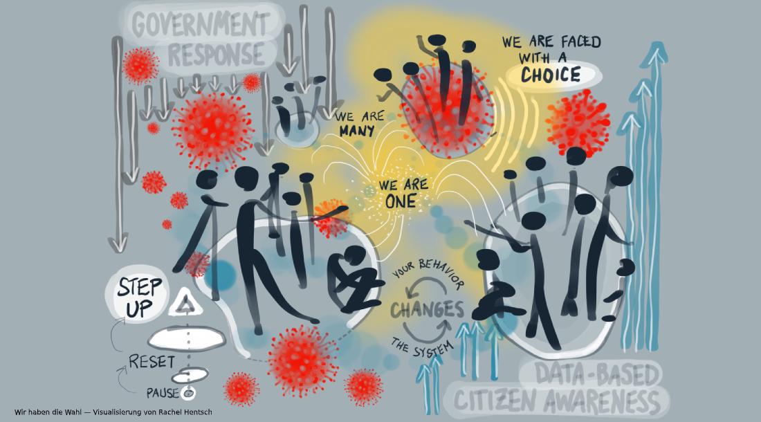 Acht aktuelle Lektionen von Otto Scharmer: Vom Coronavirus zum Klimaschutz